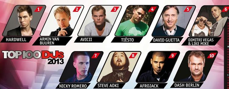 TOP-100-DJ-MAG-2013-11