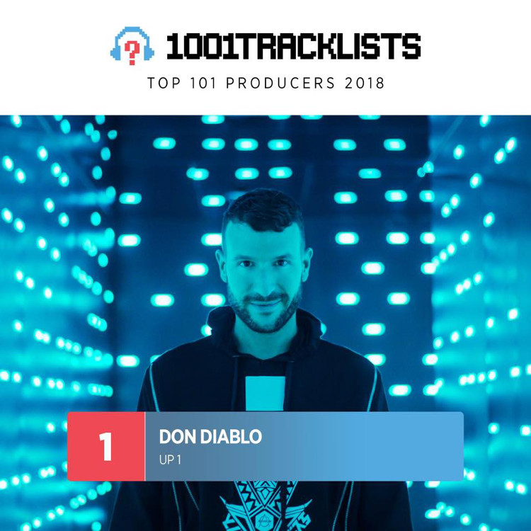 1017_News_1001Tracklists02